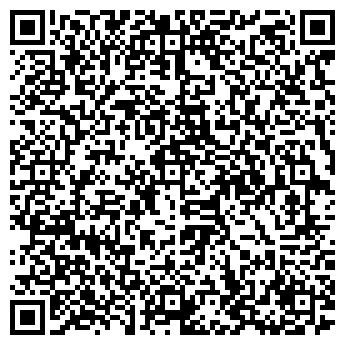 QR-код с контактной информацией организации МеталлИмпорт