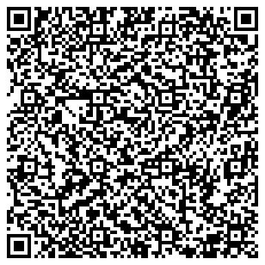 QR-код с контактной информацией организации Техпромпласт (Tehpromplast), Компания