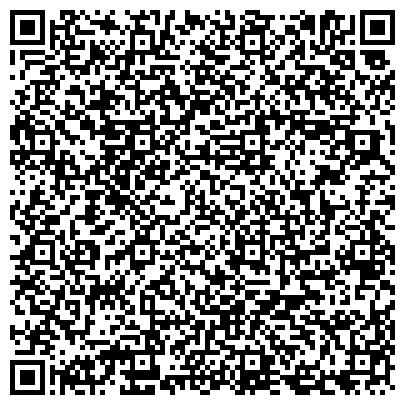 QR-код с контактной информацией организации управление сельского хозяйства и продовольствия