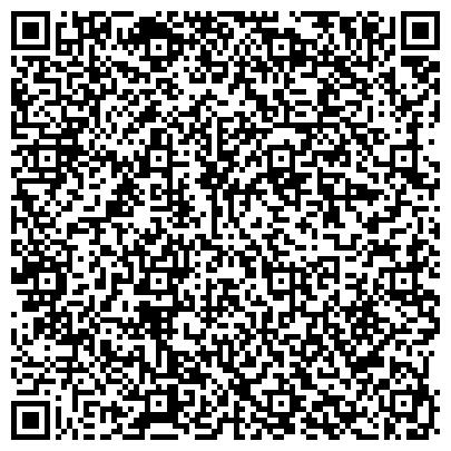 QR-код с контактной информацией организации Продтехмаш — продажа пищевого оборудования