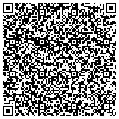 QR-код с контактной информацией организации Субъект предпринимательской деятельности ЭНЕРГО-МИР товары для дома и сада