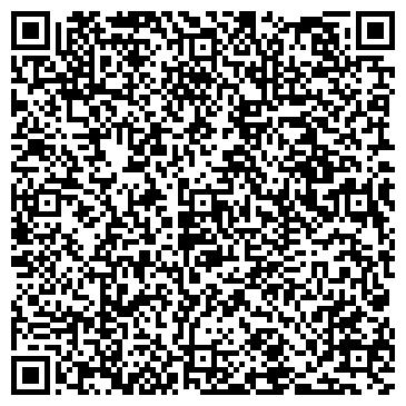 QR-код с контактной информацией организации СПД Макаринский Александр Юрьевич