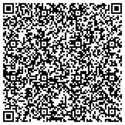QR-код с контактной информацией организации Балкан-техника, торгово-промышленная компания, ЗАО