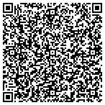QR-код с контактной информацией организации НежинАгроПром, ООО