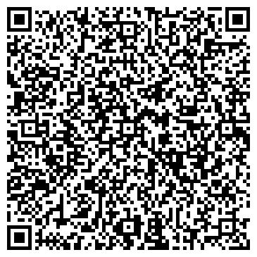 QR-код с контактной информацией организации Агро Импорт,ООО