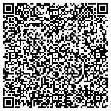 QR-код с контактной информацией организации Руссу К. И.,СПД