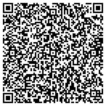 QR-код с контактной информацией организации Сельхозцентр, ЧП