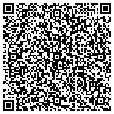 QR-код с контактной информацией организации Мотоблок ( Шаповал ),ЧП