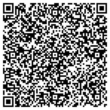 QR-код с контактной информацией организации НПВЦ АИНУ