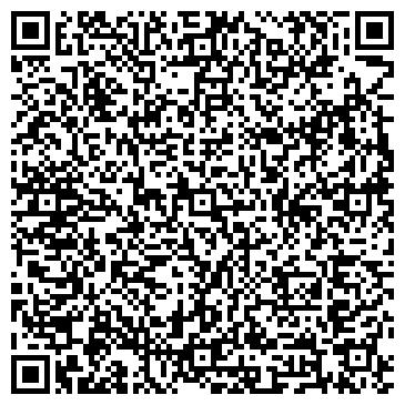 QR-код с контактной информацией организации Компания Райз, ПАО