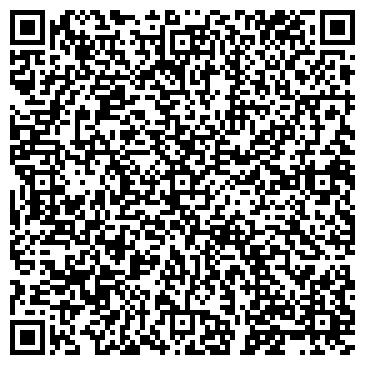"""QR-код с контактной информацией организации Оборудование к мотоблокам """"НОКМ"""""""