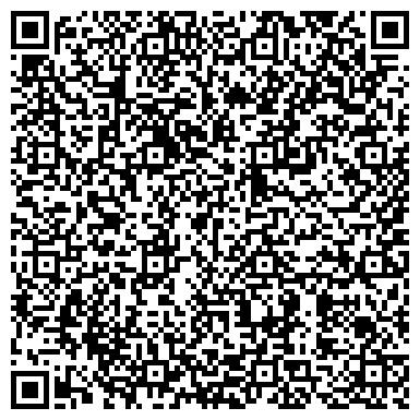 QR-код с контактной информацией организации Субъект предпринимательской деятельности Проект «Раббакс Текнолоджи»