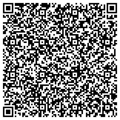 QR-код с контактной информацией организации ООО ИП Надежда