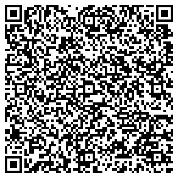 QR-код с контактной информацией организации Имтрейд Интернешнл, ООО