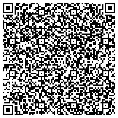QR-код с контактной информацией организации Кировоградская промышленная компания, ЗАО