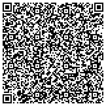 QR-код с контактной информацией организации Никоагрокапитал, ООО (NikoAgroKapital )