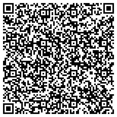 QR-код с контактной информацией организации ВНИИ комбикормовой промышленности, ОАО