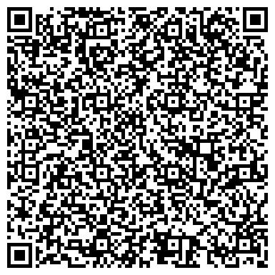 QR-код с контактной информацией организации НовоФарм, ООО