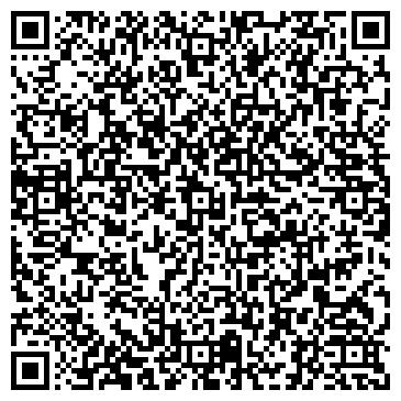 QR-код с контактной информацией организации Промышленное кролиководство, Компания