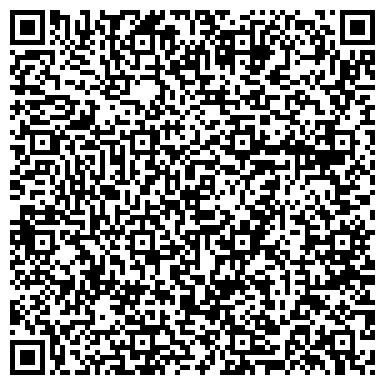 QR-код с контактной информацией организации Милк Груп,ЧП(Milk Group)