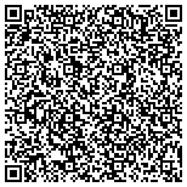 QR-код с контактной информацией организации Эквипмент Директ, ИП