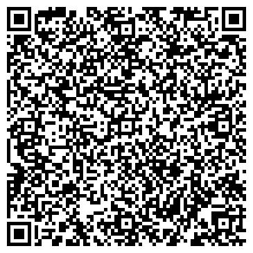 QR-код с контактной информацией организации Техноресурс-Херсон, ЧП
