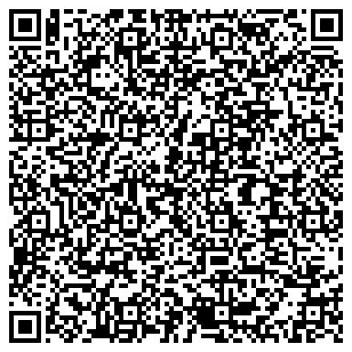 QR-код с контактной информацией организации Государственное предприятие РУП «Сморгонский агрегатный завод»