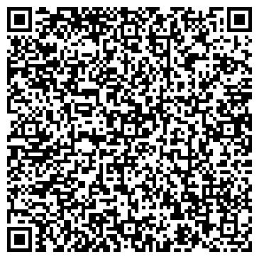 """QR-код с контактной информацией организации ЧП """"Агропродажа"""""""