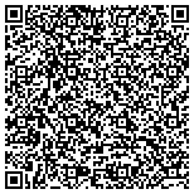 QR-код с контактной информацией организации ИП Шкрабов М.Н.