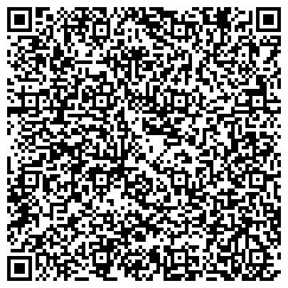 QR-код с контактной информацией организации Субъект предпринимательской деятельности Индивидуальный предприниматель Сафронов Николай Вячеславович