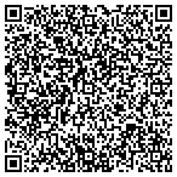 QR-код с контактной информацией организации Субъект предпринимательской деятельности ИП Скорняков С. В.