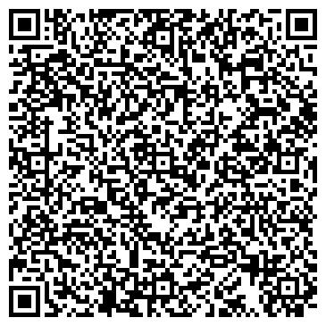 QR-код с контактной информацией организации Субъект предпринимательской деятельности ИП Волков Н.Ю.