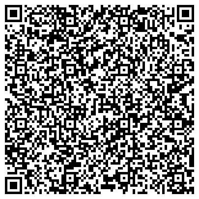 QR-код с контактной информацией организации «АБВЕР» КИЕВ - ОПТОВАЯ КОМПАНИЯ
