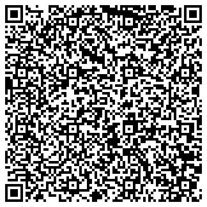 QR-код с контактной информацией организации Замки навесные, Замки врезные, Замки накладные, Защелки — СиМ-СиМ