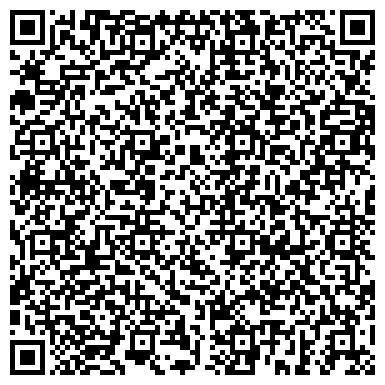 """QR-код с контактной информацией организации Частное предприятие Интернет-магазин """"5candles"""""""