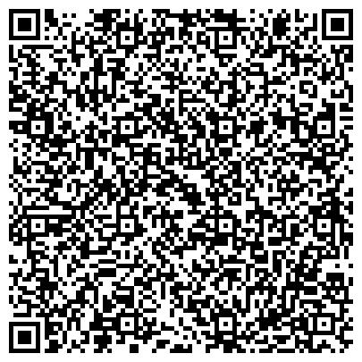 QR-код с контактной информацией организации Частное предприятие Интернет магазин videozahist.com
