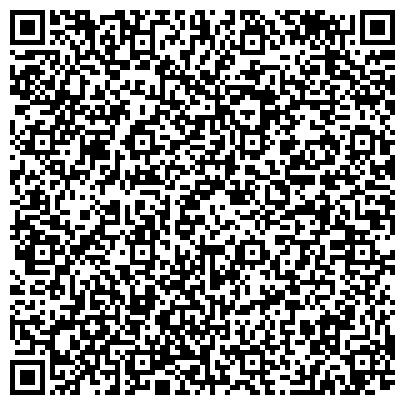 """QR-код с контактной информацией организации Субъект предпринимательской деятельности Магазин """"1000 мелочей"""" отдел ЧП Оскома"""