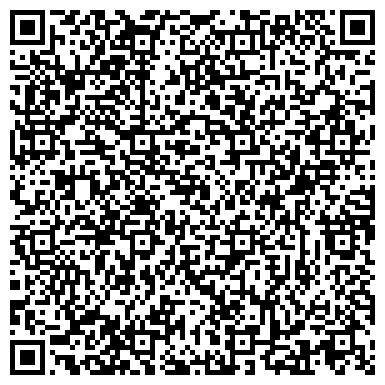 QR-код с контактной информацией организации Андриан, ООО Швейная фабрика