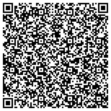 QR-код с контактной информацией организации Приборы Безопасности, ЧП