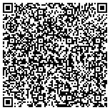 QR-код с контактной информацией организации Интернет- магазин GLOBTRADE, ЧП (Глоб Трейд)