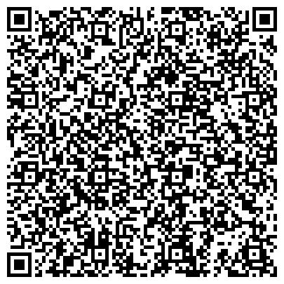 QR-код с контактной информацией организации Научно-производственное объединение ПБ-ЭКСПЕРТ, ООО