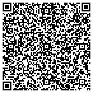 QR-код с контактной информацией организации НТЦ Охранные системы, ЧП