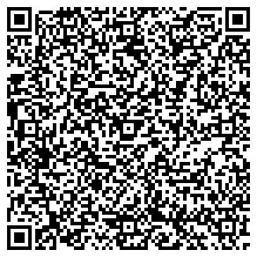 QR-код с контактной информацией организации Строитель Торговый Дом, ЧП