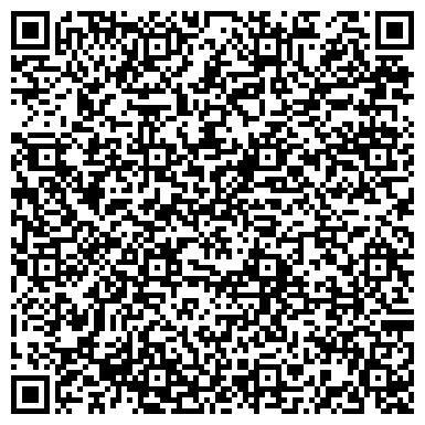 QR-код с контактной информацией организации Автономера, Магазин (Анохин В.Л)