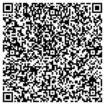 QR-код с контактной информацией организации НПП-Машпром, ООО