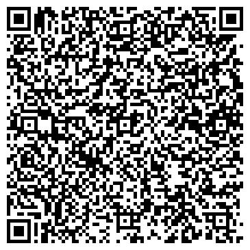 QR-код с контактной информацией организации Радий, ПАТ НПП