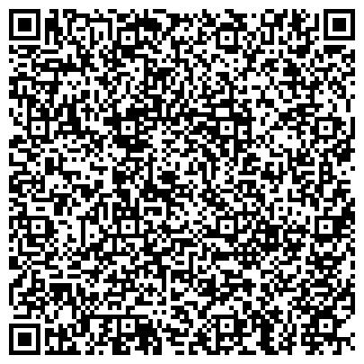 QR-код с контактной информацией организации Пластиковые и полиэтиленовые трубы в Полтаве, ЧП