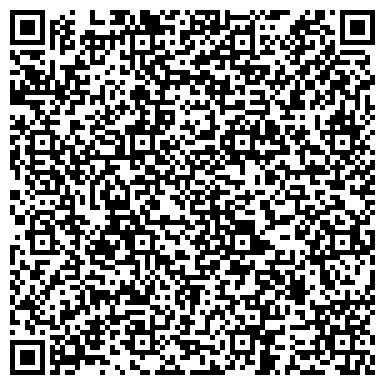 QR-код с контактной информацией организации Секрет-Сервис, Компания