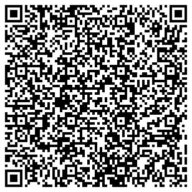 QR-код с контактной информацией организации Раменский межрайонный отдел Россельхознадзора