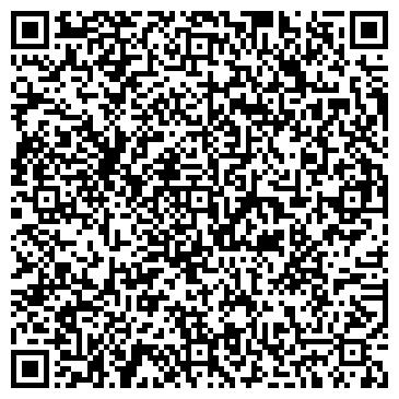 QR-код с контактной информацией организации НПП Рикас Варта, ООО